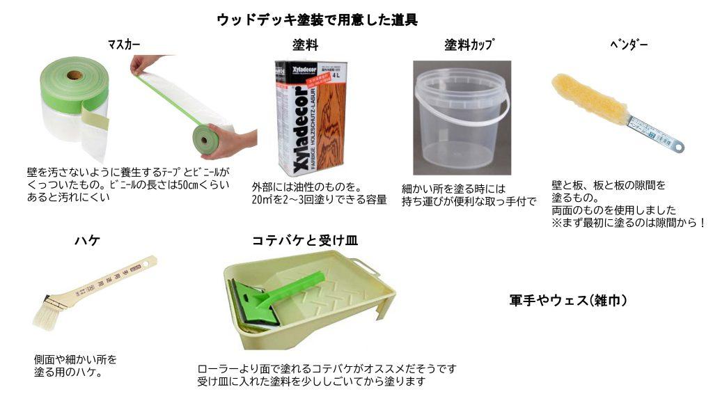 ウッドデッキ塗装道具